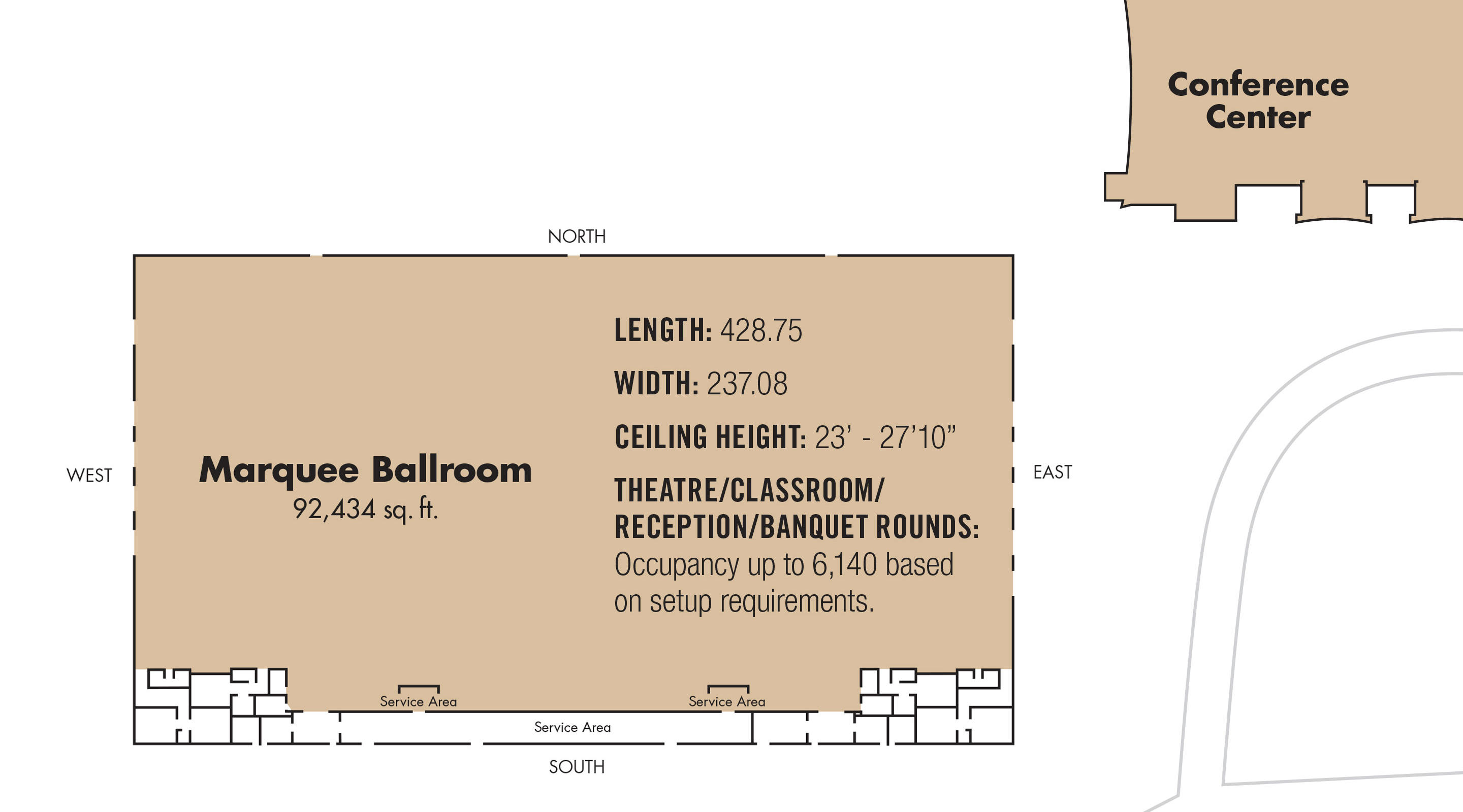 Meetings And Conventions Mgm Grand Las Vegas